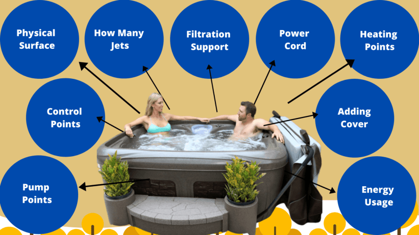 Plug and Play Hot Tub buying tips