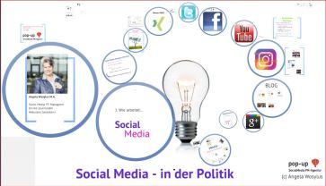 Social Media in Politik_pop-up SocialMedia PR-Agentur