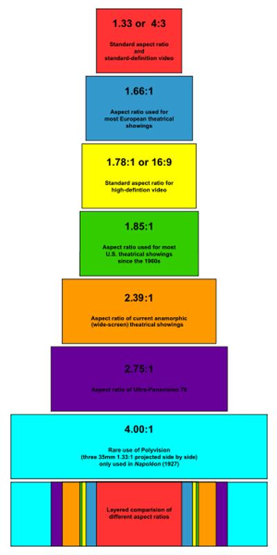 film-aspect-chart