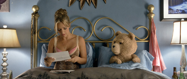 ted 2 2