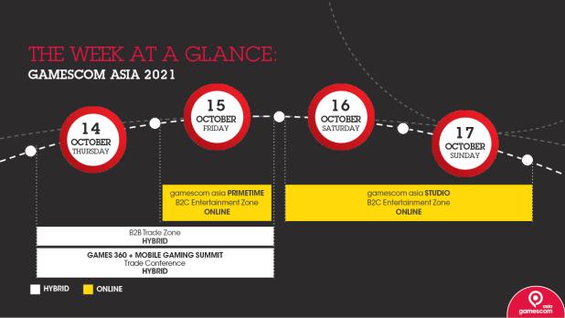 gamescomasia 2021 Overall Event Programme