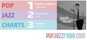 pop jazz radio charts top 3 12.11.2011