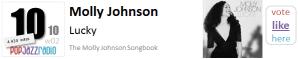 PopJazzRadioCharts top 10 (20120324)