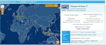 La rotta del volo Malaysian Airlines Amsterdam-Kuala Lumpur del 17 luglio. Dopo essere entrato nei cieli ucraini invece di puntare verso sud (la Crimea) gli viene comunicato dalla torre di controllo di Kiev di deviare duecento chilometri più a nord, sorvolando la zona di guerra.