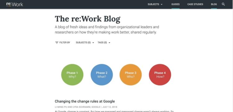 re:Work blog google blog