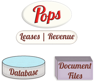 Pops leases and revenue control the documents, database and relationship