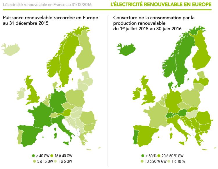 consommation d'énergie en france 2019