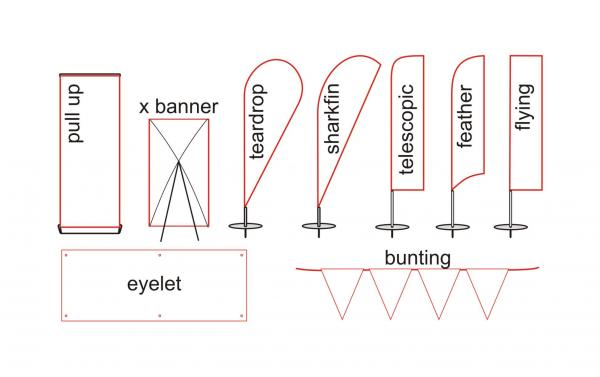 Type of Banner