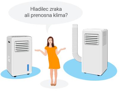 Hladilec zraka VS prenosna klima / Porabimanj INFO / Ilustracija: Branko Baćović