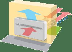 Kako deluje klimatska naprava brez zunanje enote / PorabimanjINFO