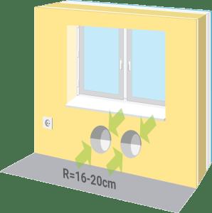 Klimatska naprava brez zunanje enote - Dodatni odprtini / PorabimanjINFO