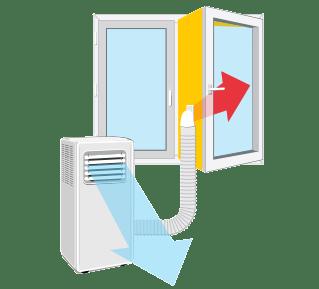 4 prednosti prenosne klimatske naprave - Namestitev brez prebijanja zidu / PorabimanjINFO