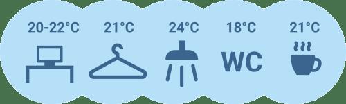 Poslovni prostori - Priporočena temperatura zraka / PorabimanjINFO