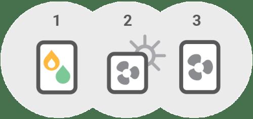 Kako deluje  Hibridna toplotna črpalka / PorabimanjINFO