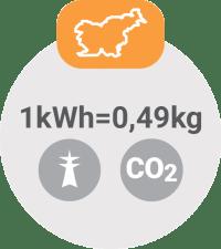 Vpliv klimatskih naprav na okolje - Emisijski faktor za določanje izpustov ogljikovega dioksida / PorabimanjINFO