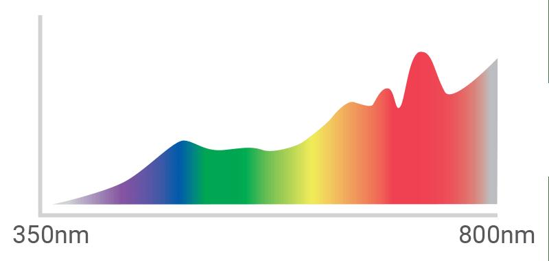 Temperatura barve - Večerna sončna svetloba / PorabimanjINFO / Ilustracija: Branko Baćović