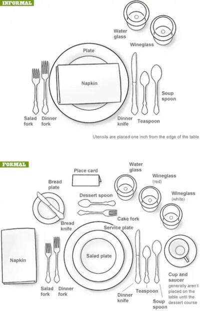 colocar la vajilla en una mesa