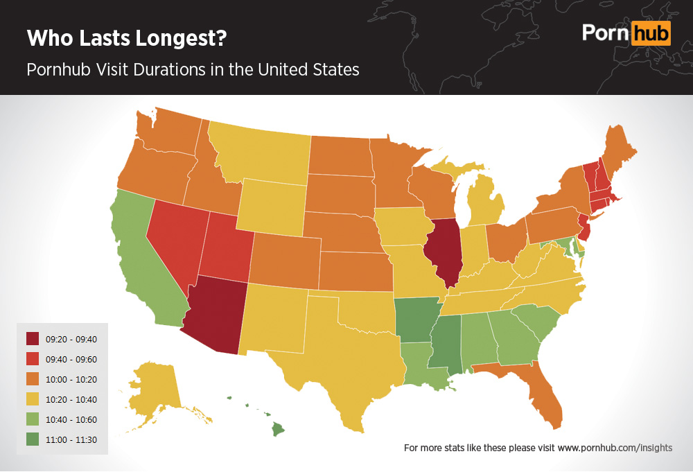 pornhub-who-lasts-longest-us