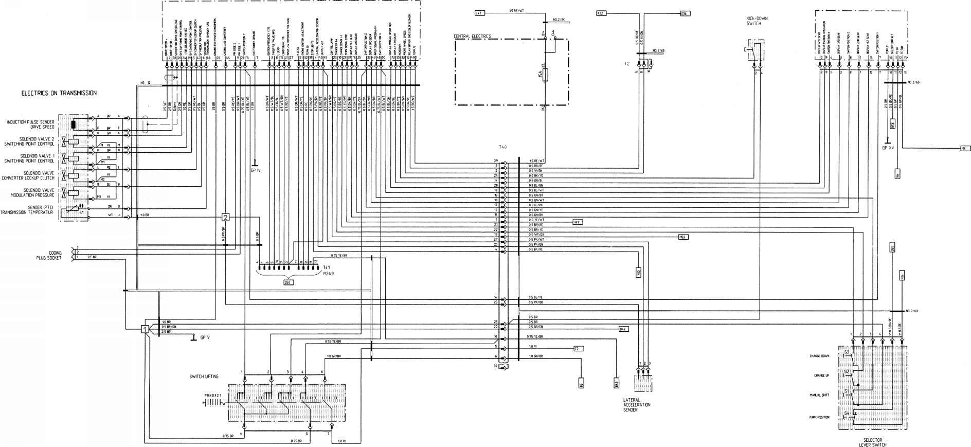 Porsche 996 Turbo Wiring Diagram - Wiring Diagrams Schema