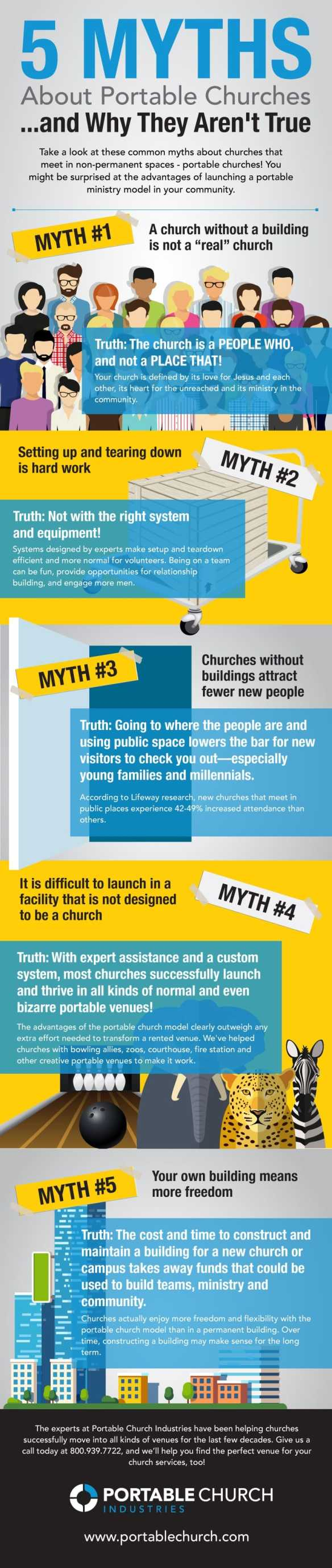 pci-infographic-5mythsaboutportablechurches