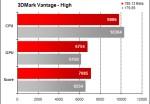 Alienware Area-51 m17x - 3DMark Vantage High