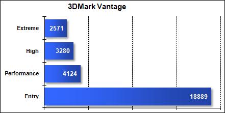 Asus G51J - 3DMark Vantage
