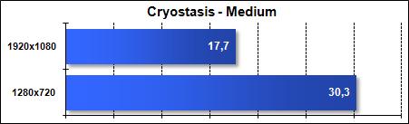 Asus G51J - Cryostasis - Medium