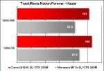 Cizmo Qi1840 - TrackMania Nation Forever Qualité Haute