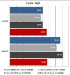 MSI GX740 - Crysis High