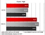 MSI GT663 - Crysis High
