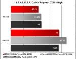 MSI GT663 - STALKER DX10 High