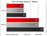 Medion ERAZER X6811 - Alien vs Predator DX11 Medium