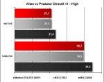 Medion ERAZER X6811 - Alien vs Predator DX11 High