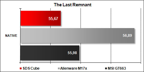The Cube SDS - The Last Remnant