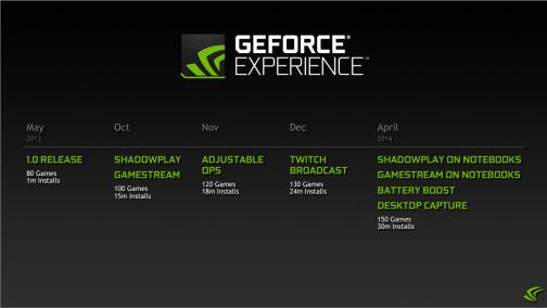 geforceexperiencetimeline
