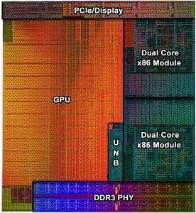 Le die d'un APU Kaveri, on voit bien l'importance du GPU sur une telle puce