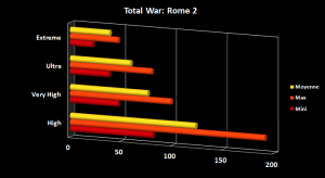 Asus G750JZ-T4089h Rome Total War