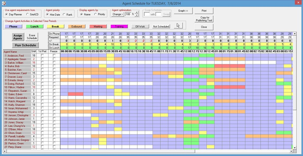 call center schedule template excel