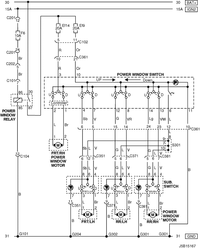 Citroen Dispatch Fuse Box Diagram Com