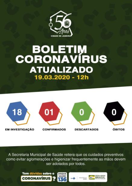 Boletim Corona Vírus