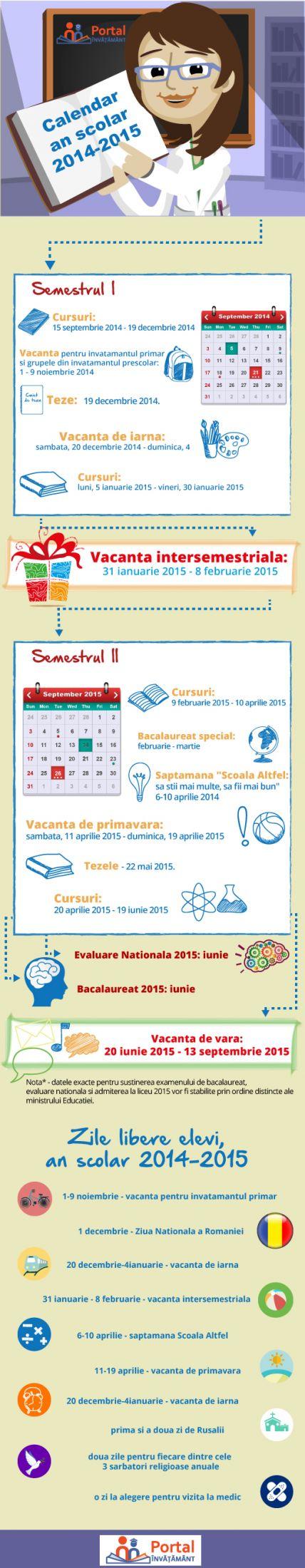Structura anului scolar 2014-2015 si calendarul vacantelor pentru elevi
