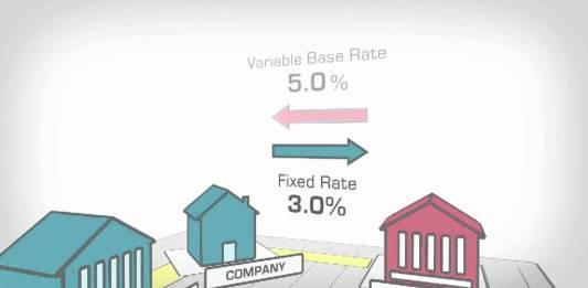 interest rate swap pertukaran tingkat bunga