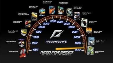 Photo of Franquia Need for Speed rompe a barreira de 100 Milhões de cópias vendidas!