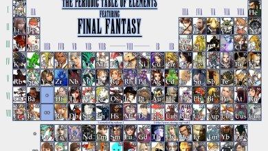 Photo of Postão Final Fantasy: sobre XIII, remake VII, Fabula Nova Crystallis e o futuro