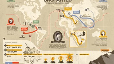 Photo of Uncharted: The Journeys of Nathan Drake!