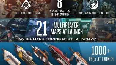 Photo of Halo 5 Guardians | Infográfico, números e mais vídeos!