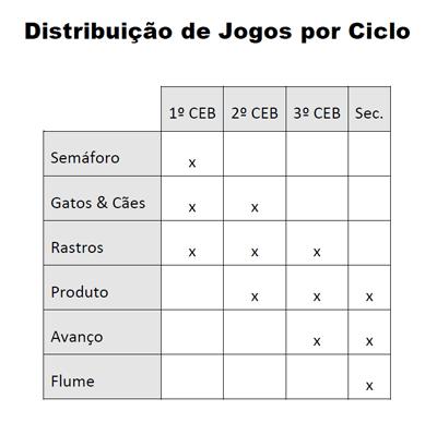 Campeonato Nacional de Jogos Matemáticos 2018