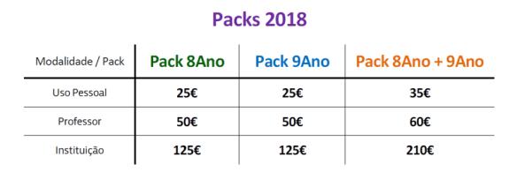 packs 2019 preços