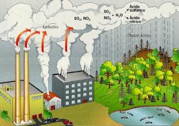 Médicos terão curso sobre qualidade do ar