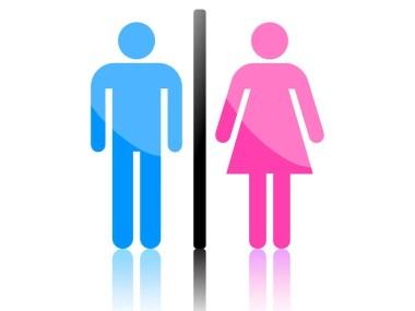 Questões de Gênero: Impactos físicos,psicológicos e sociais